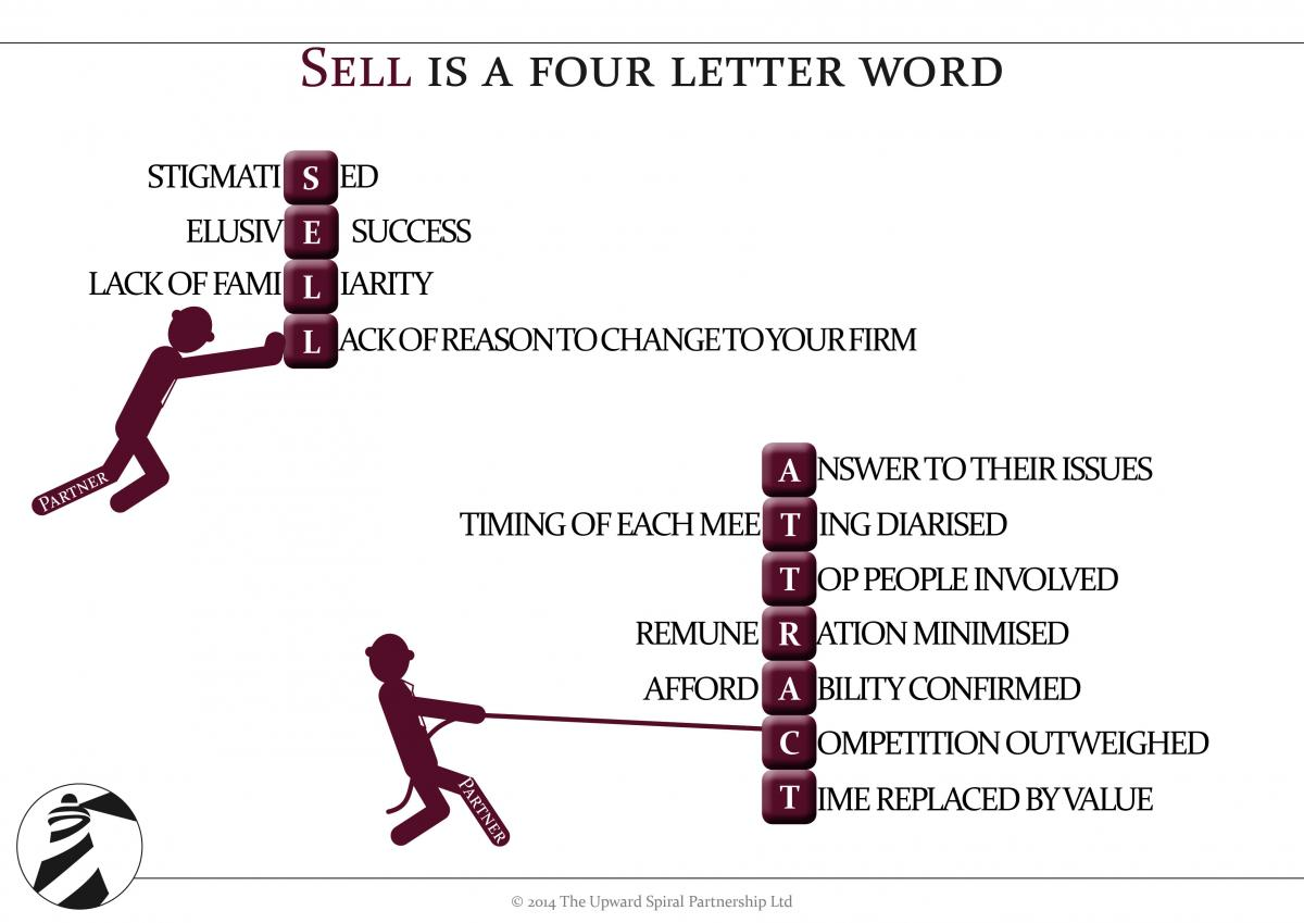 Learn Why Sell Doesn T Have To Be A Four Letter Word For