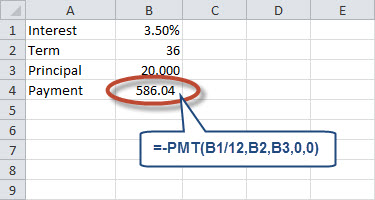 Excel Formula To Calculate Car Loan Payment