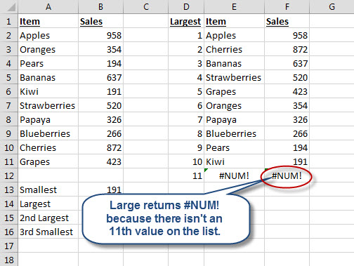 Identifying Largest and Smallest Values in an Excel List