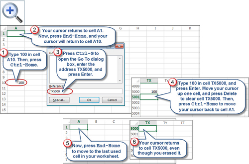 Resetting the Last Cell in an Excel Worksheet | AccountingWEB