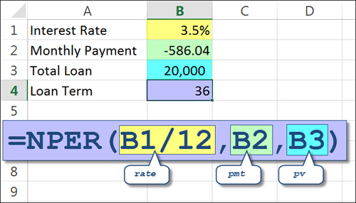 Long Term Loan >> Excel Tip: Determining the Remaining Length of a Loan ...