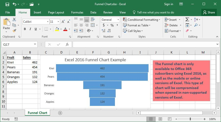 The New Worksheet Features Certain Excel 2016 Users Get