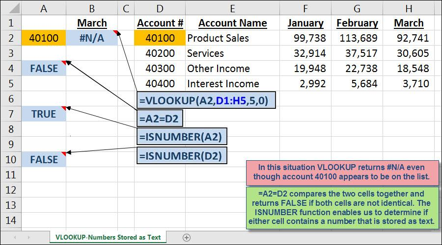 Troubleshooting When Excel's VLOOKUP Function Returns #N/A